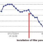 recirculation_Barrier_graph