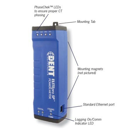 Elite Pro Ethernet